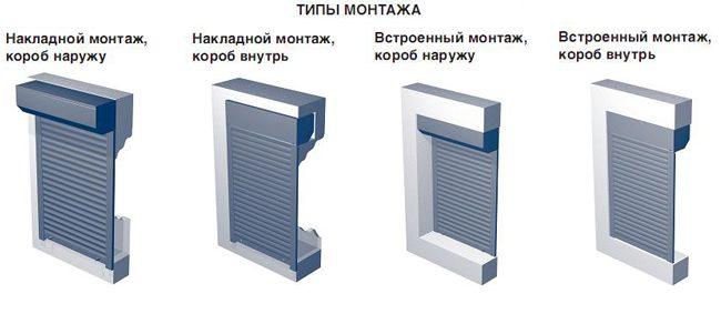 Типы монтажа рольставен в туалет