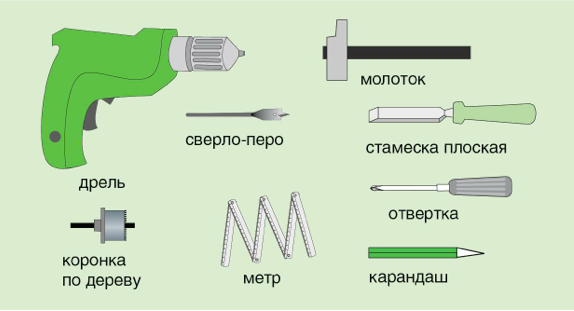 Инструменты, необходимые для установки дверной ручки с замком