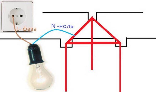 Проверка заземления с помощью лампочки