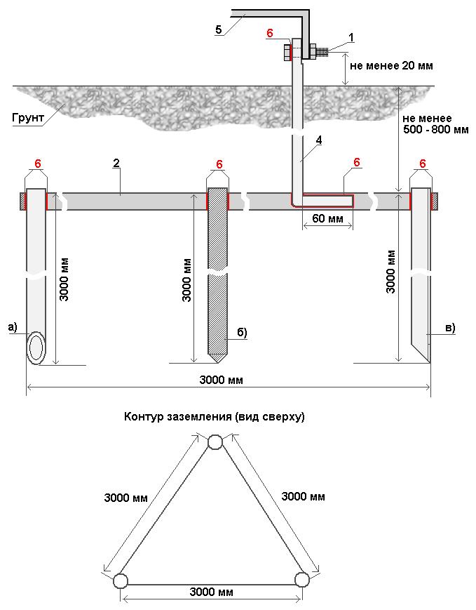 Заземление в частном доме схема