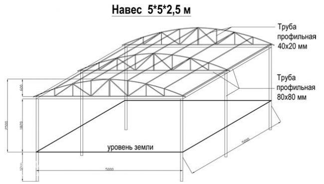 Пример проекта навеса над бассейном