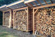 Фото 14 Поленница для дров: виды конструкций и 70 практичных вариантов для частного дома