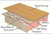 Фото 23 Внесезонный уют для всей семьи: как сделать теплый пол в деревянном доме