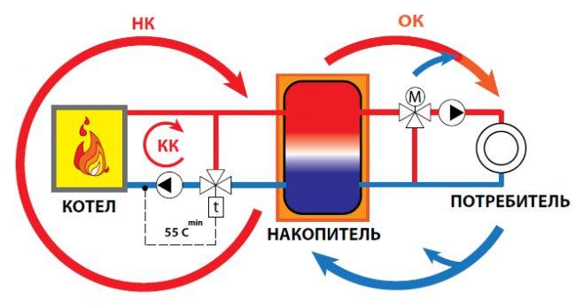 Система подогрева воды с применением накопительного контура