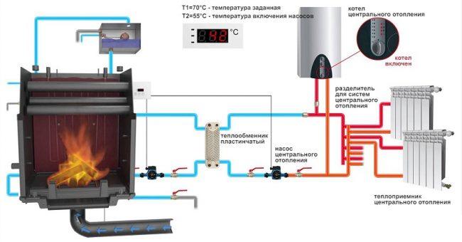 Принципиальная схема подключения котла с общую систему отопления