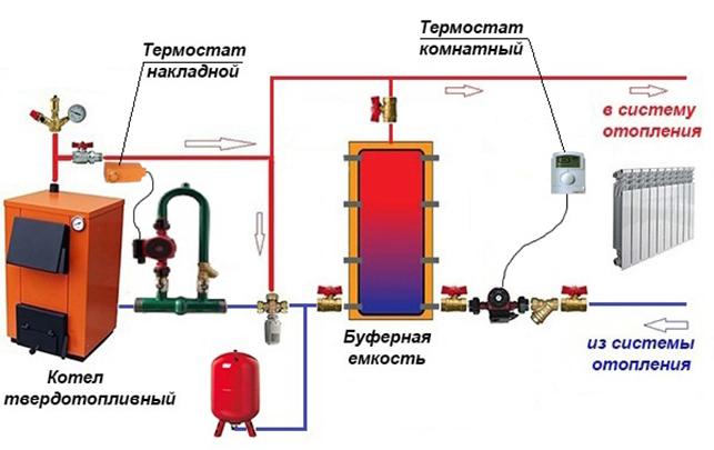 Автоматика для отопления котла своими руками
