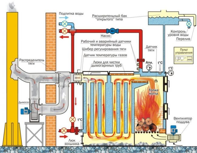 Одной из важных деталей нагревательно - отопительной системы является насос
