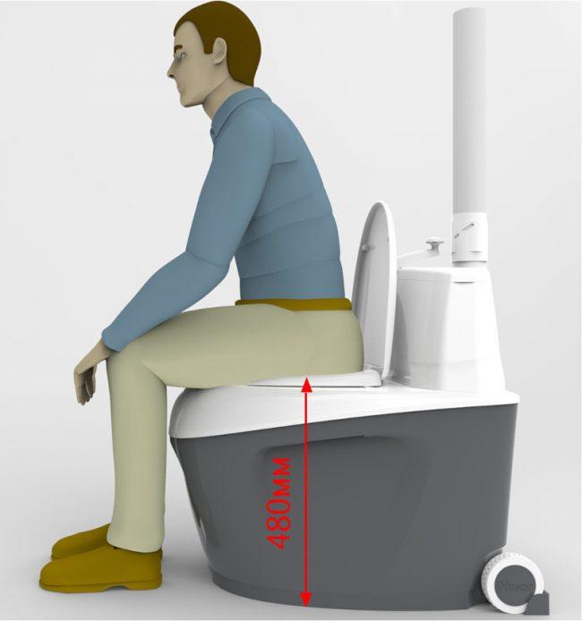При выборе модели биотуалета, необходимо определиться с высотой данного устройства