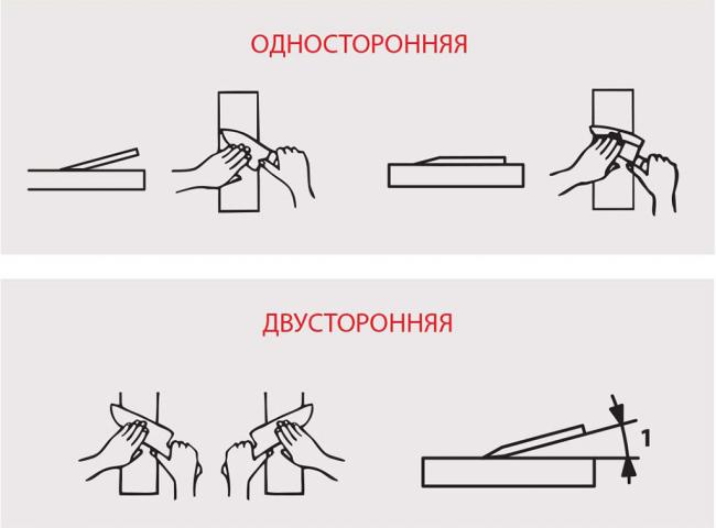 Односторонняя и двухсторонняя заточка ножей