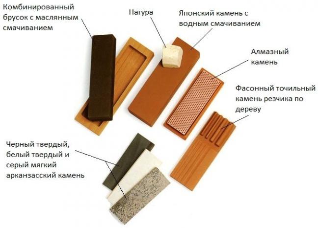 Разновидность натуральных точильных камней