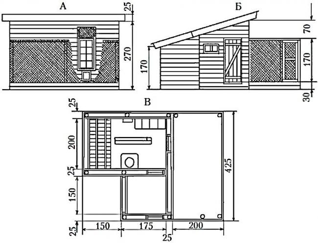 Примерный план курятника, рассчитанного на 10-15 кур