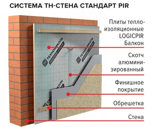Когда для балкона необходим утеплитель Logicpir?