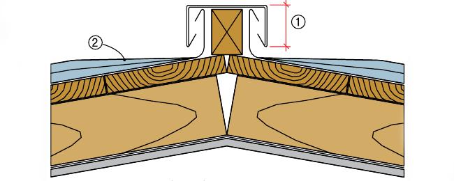Гребень с бруском и профилем покрытия: 1) высота примыкания должна быть > 60 мм; 2) положеный фальц