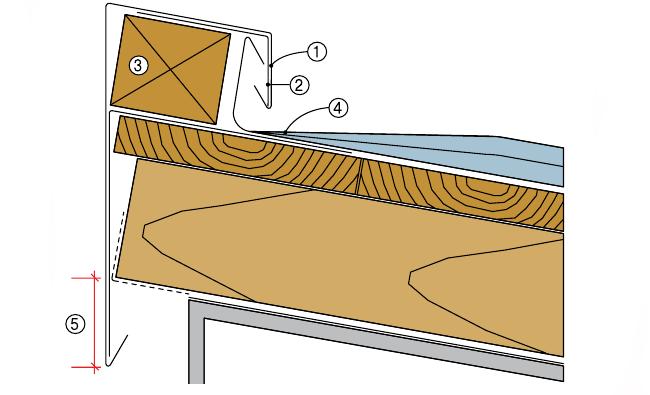 Конек односкатной кровли с бруском кровли: 1) коньковый элемент; 2) фальшпланка из оцинкованной стали; 3) деревянный брусок > 60 мм; 4) положенный фальц; 5) перекрытие фасада в зависимости от высоты здания > 50 мм < 100 мм
