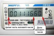 Фото 15 Как передать показания счетчика за электроэнергию? Учимся правильно снимать данные и возможные способы передачи