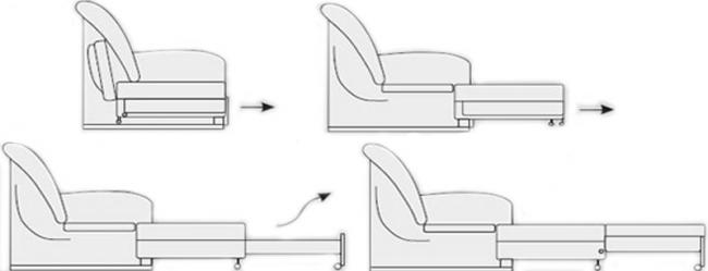 Схема раздвижного дивана