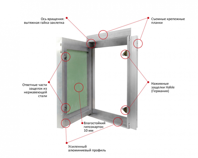 Строение алюминиевой конструкции