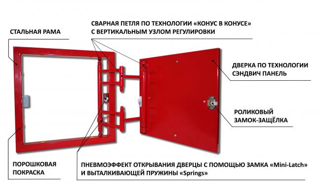 Строение стального люка