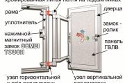 Фото 11 Нажимной сантехнический люк под плитку: как подобрать, конструктивные особенности и преимущества