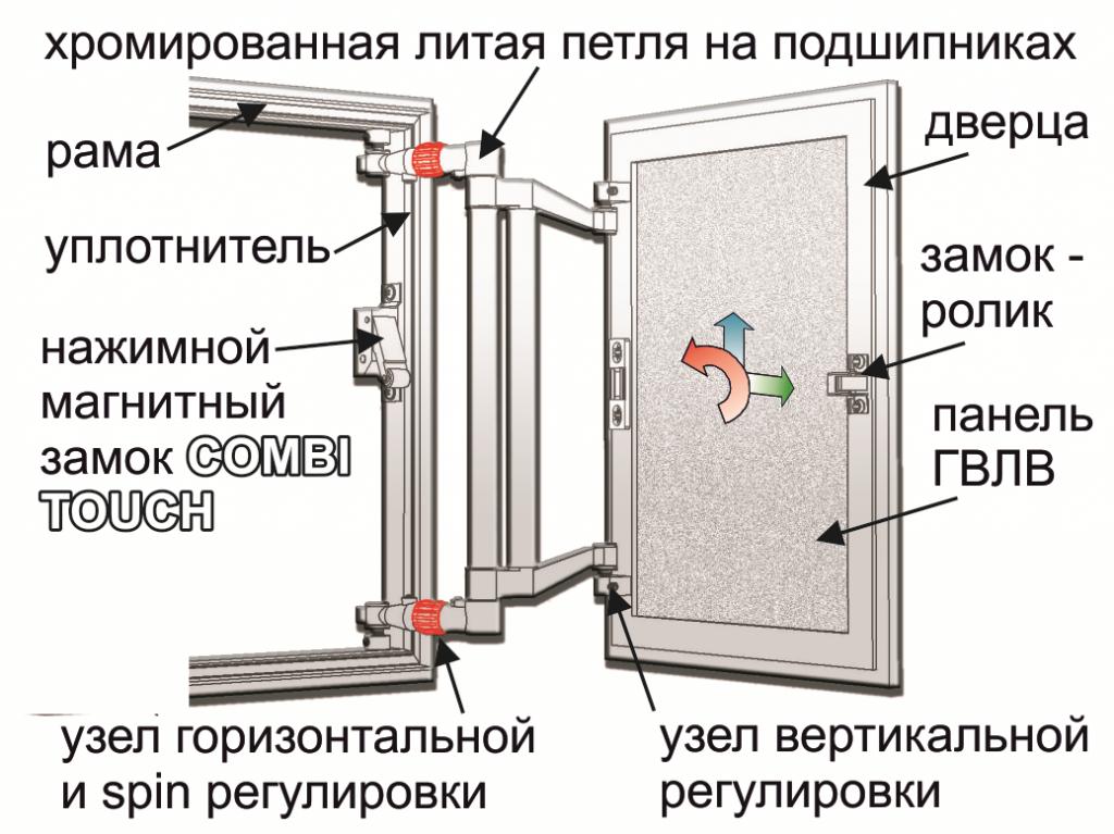 Как сделать скрытый лючок под плитку своими руками