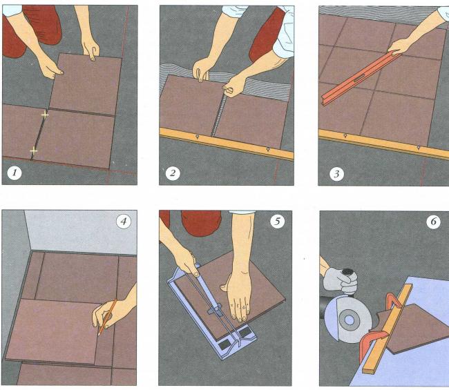Поэтапный процесс укладки плитки