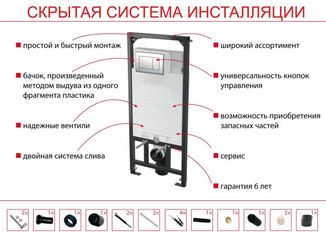 Скрытая система инсталляции