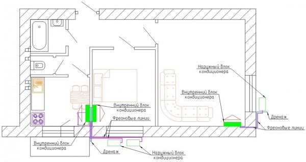 Вариант монтажа сплит-систем в помещении