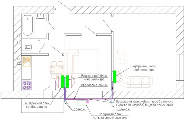Вариант монтажа мульти-сплит системы в помещении. Схема 2