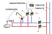 Фото 10 Проточный электрический водонагреватель: популярные модели, сравнение характеристик и цен
