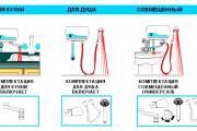 Фото 11 Проточный электрический водонагреватель: популярные модели, сравнение характеристик и цен