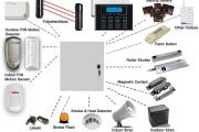 Фото 2 Охранные системы для дачи: современные виды сигнализаций и критерии правильного выбора