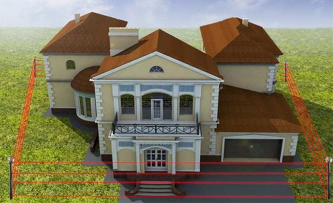 Высокая степень защиты дома