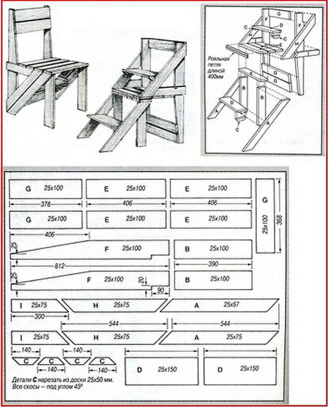 Выбираем табурет-лестницу для дома Обзор ИКЕА и др