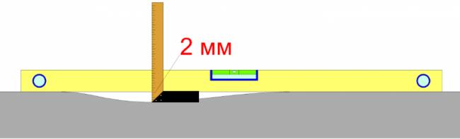 Проверка бетонного основания на ровность