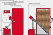 Фото 12 Пеллетные котлы: преимущества подобных котлов, рейтинг и отзывы домовладельцев
