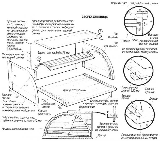 Детальная схема для создания хлебницы