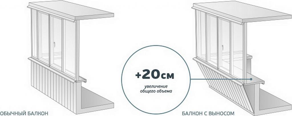 Балконной рамы своими руками чертежи 50