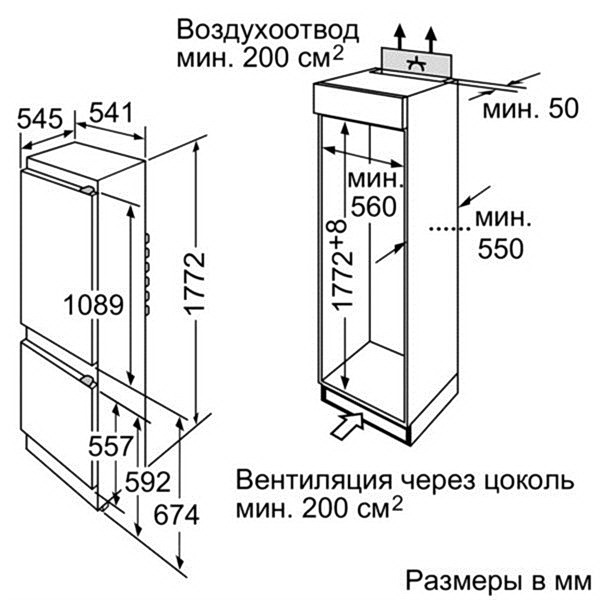 Параметры данной модели