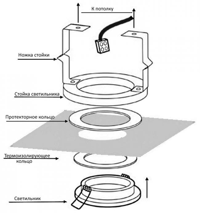 Схема монтажа точечного светильника в натяжной потолок