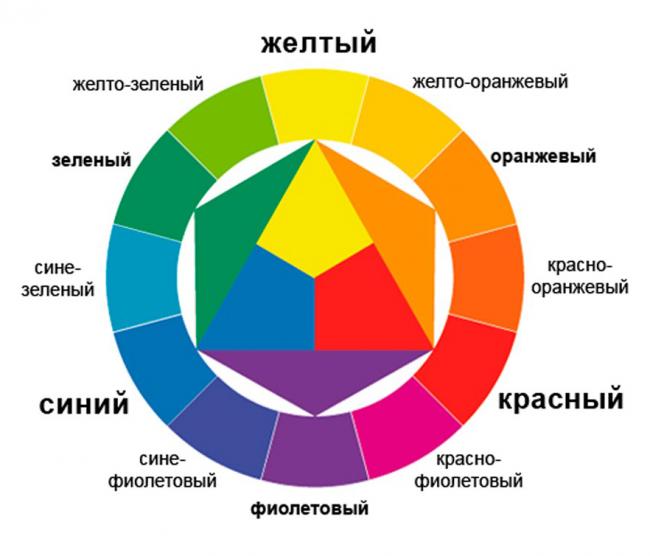 """Интересный """"график"""" компановки оттенков"""