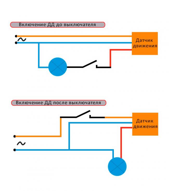 Схема включения датчика движения