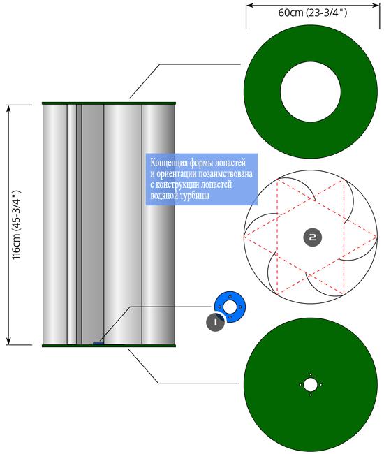 Пример изготовления турбины
