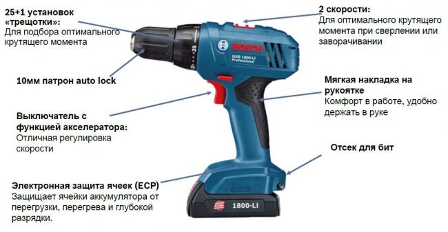 Основные достоинства аккумуляторного шуруповерта на примере модели Bosch