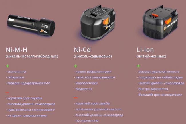 Сравнение аккумуляторных батарей