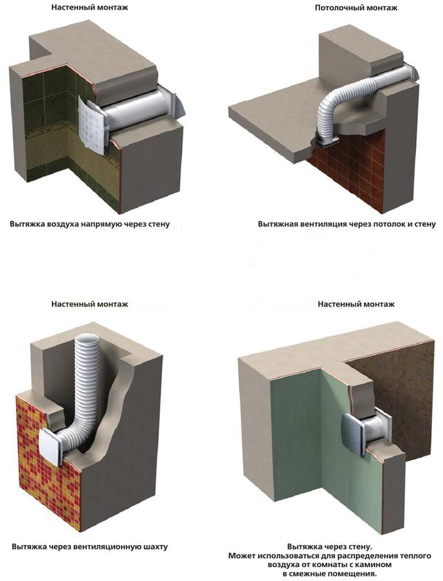 Варианты монтажа вытяжного вентилятор
