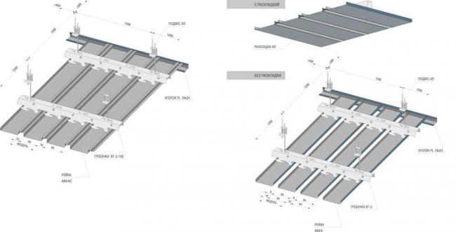 Схема реечного крепления подвесного потолка