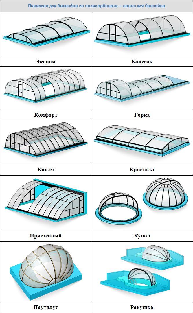 Виды форм навесов для бассейна