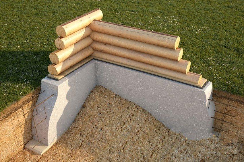 Пример укладки бревен при постройке