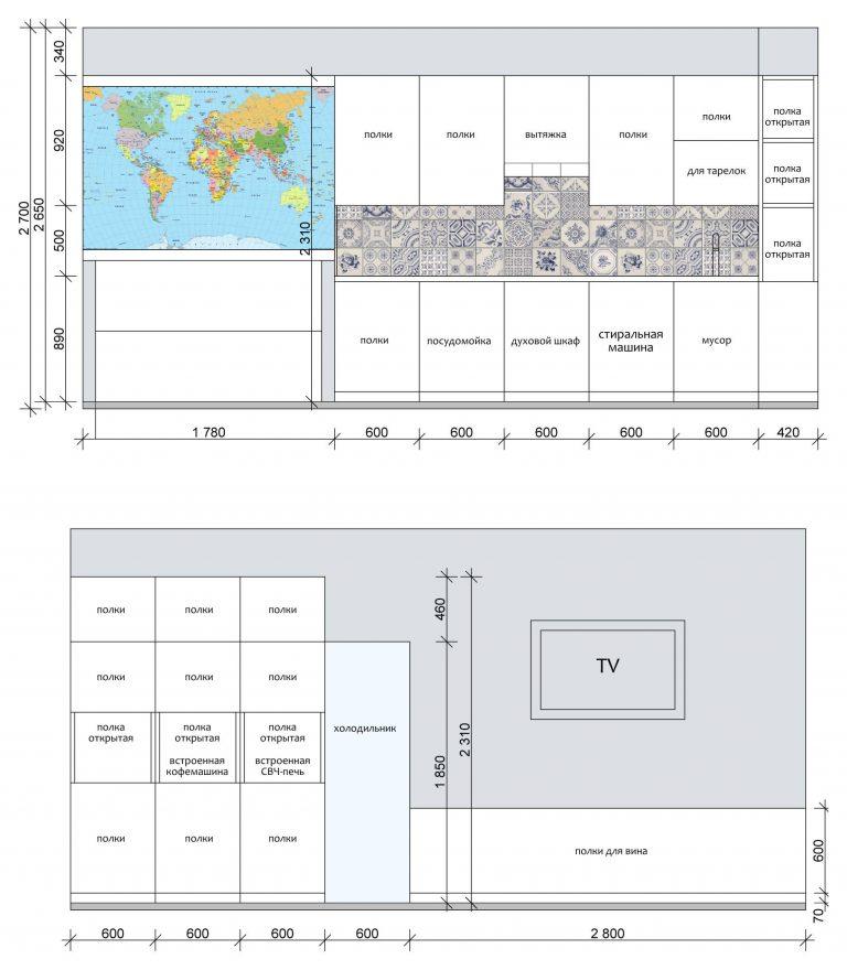 Пример эргономичной сборки секций кухни с линейным расположением. на этой развертке - базовый вариант для правшей